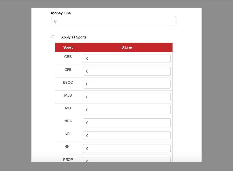 Max moneyline screen at Realpriceperhead.com
