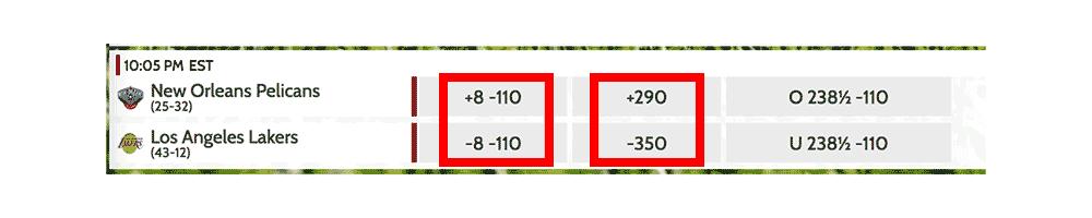 True odds parlay